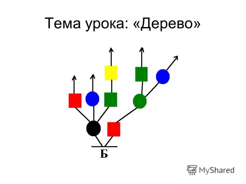 Тема урока: «Дерево»