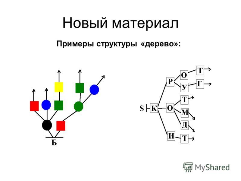 Новый материал Примеры структуры «дерево»:
