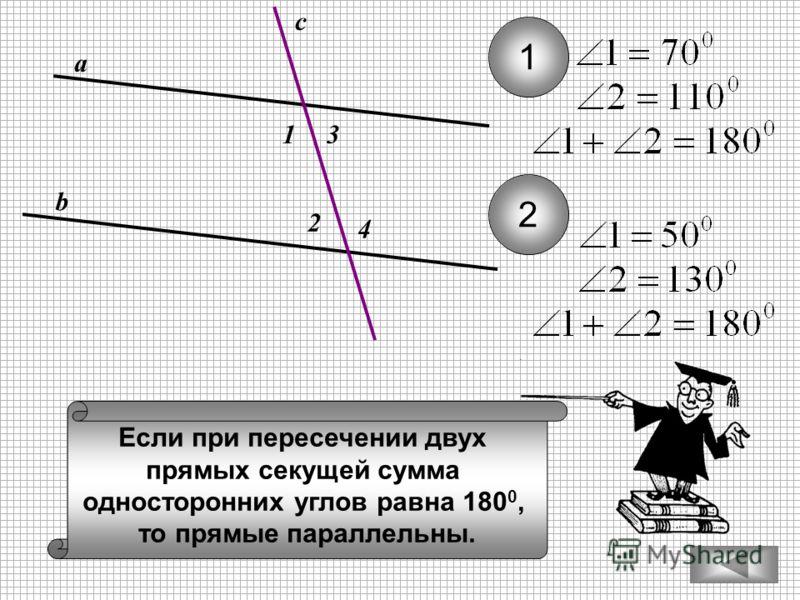 Если при пересечении двух прямых секущей сумма односторонних углов равна 180 0, то прямые параллельны. а b c 1 2 3 4 1 2