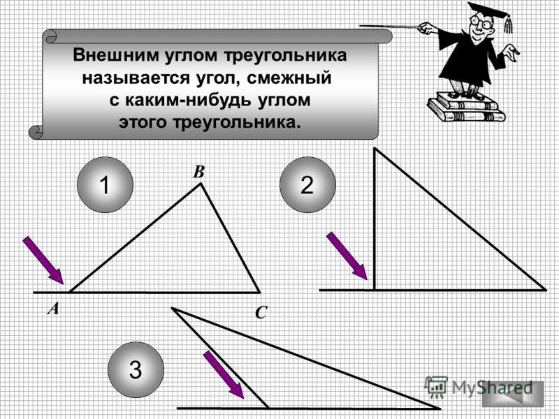 Внешним углом треугольника называется угол, смежный с каким-нибудь углом этого треугольника. А В С 1 3 2