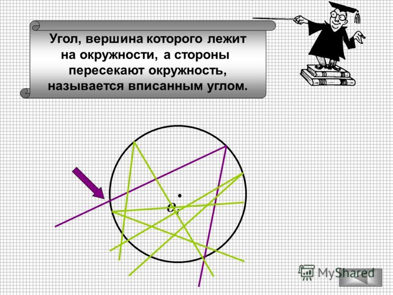 Угол, вершина которого лежит на окружности, а стороны пересекают окружность, называется вписанным углом. О1О1