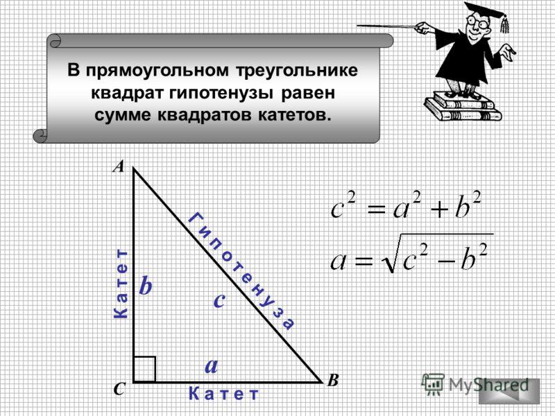 В прямоугольном треугольнике квадрат гипотенузы равен сумме квадратов катетов. А В С К а т е т Г и п о т е н у з а a b c