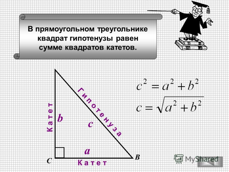 В прямоугольном треугольнике квадрат гипотенузы равен сумме квадратов катетов. В С К а т е т Г и п о т е н у з а a b c