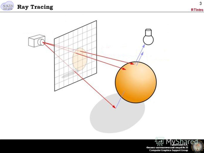 RTIntro Галинский В.А. Физико-математический лицей 30 Computer Graphics Support Group 3 Ray Tracing
