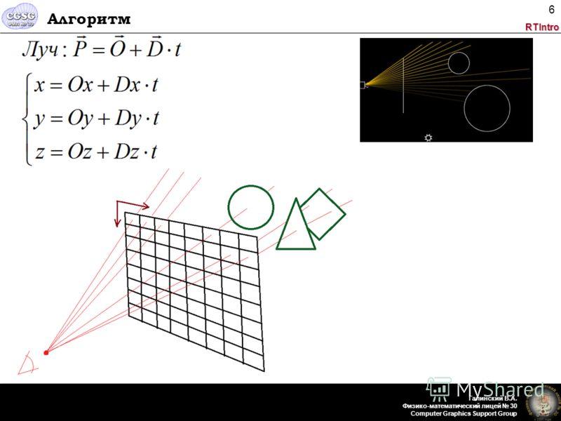 RTIntro Галинский В.А. Физико-математический лицей 30 Computer Graphics Support Group 6 Алгоритм