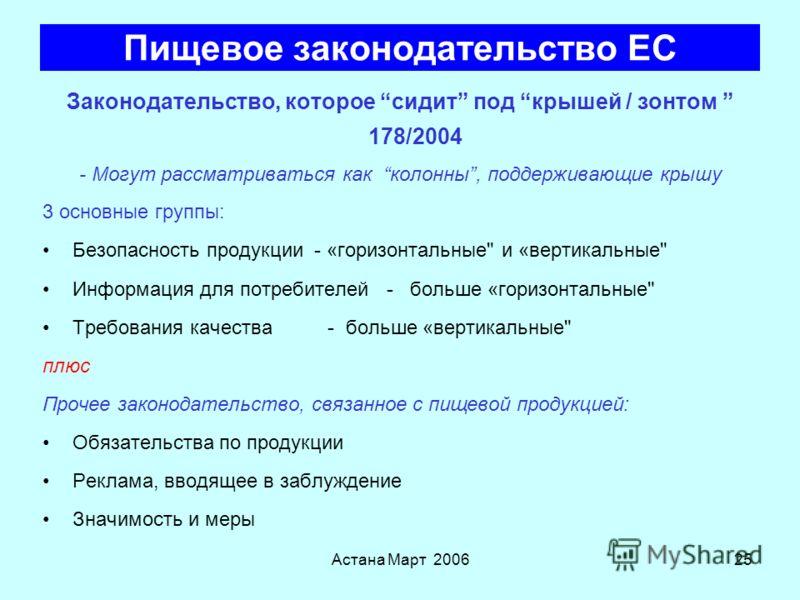Астана Март 200624 Структуры пищевого законодательства Общий Регламент пищевого закона 178/2004 устанавливает системы, но зависит от множества другого законодательства для его практического эффекта – зонт или крыша Зависит от структуры вторичных Регл