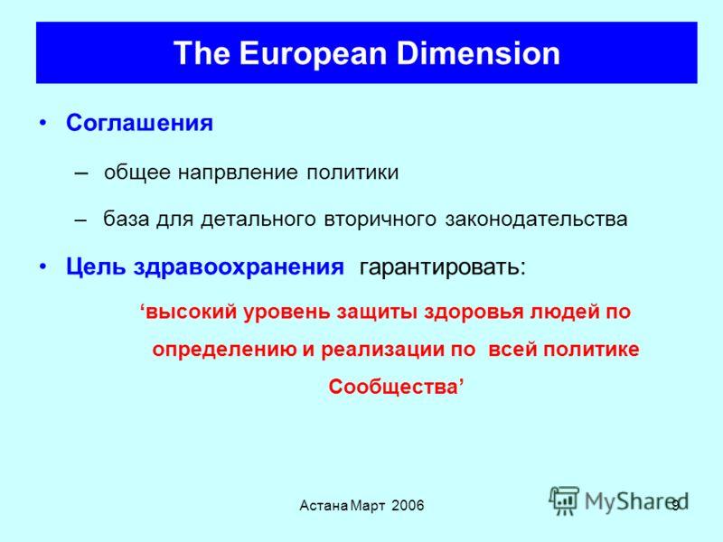 Астана Март 20068 Процесс принятия решений ( упрощенный ) Европейская Комиссия Предложение по Регламенту или Директиве Европейский Парламент Совет Европейского Союза Первое и второе чтение Принятие Реализация странами-членами