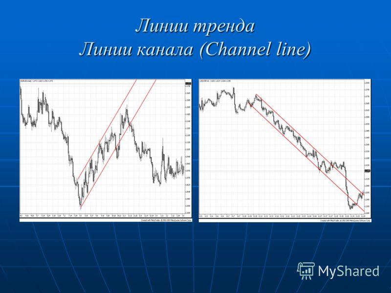 Линии тренда Линии канала (Channel line)