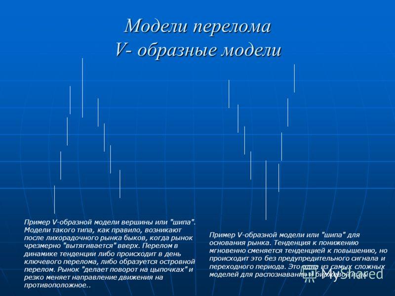 Модели перелома V- образные модели Пример V-образной модели вершины или