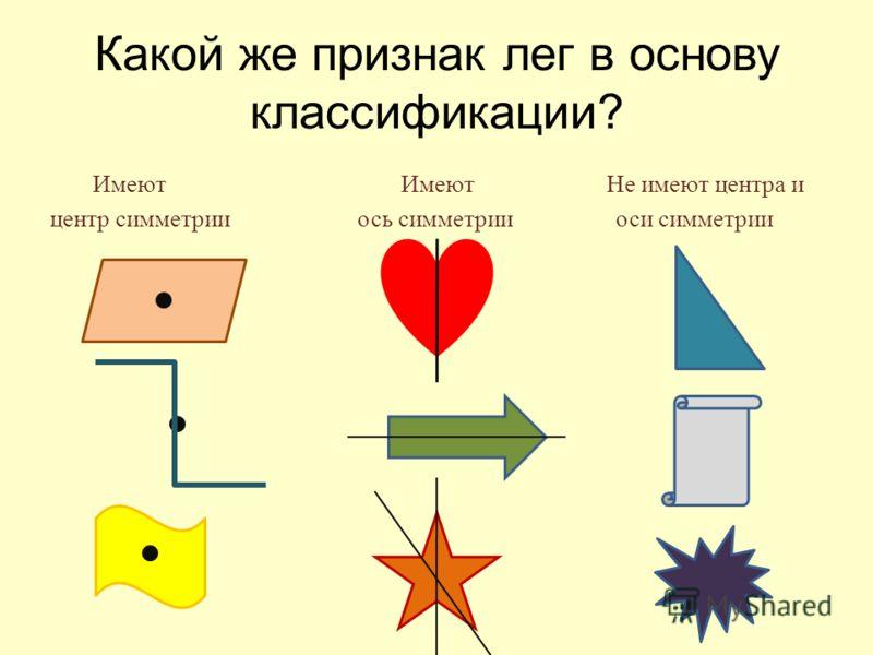 Какой же признак лег в основу классификации ? Имеют Имеют Не имеют центра и центр симметрии ось симметрии оси симметрии