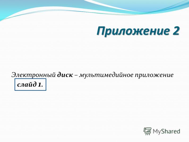 Приложение 2 Электронный диск – мультимедийное приложение слайд 1.