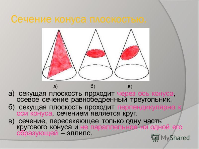 Сечение конуса плоскостью. а) секущая плоскость проходит через ось конуса, осевое сечение равнобедренный треугольник. б) секущая плоскость проходит перпендикулярно к оси конуса, сечением является круг. в) сечение, пересекающее только одну часть круго