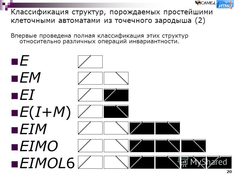 20 Классификация структур, порождаемых простейшими клеточными автоматами из точечного зародыша (2) Впервые проведена полная классификация этих структур относительно различных операций инвариантности. E EM EI E(I+M) EIM EIMO EIMOL6