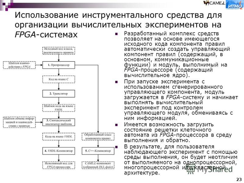23 Использование инструментального средства для организации вычислительных экспериментов на FPGA-системах Разработанный комплекс средств позволяет на основе имеющегося исходного кода компонента правил автоматически создать управляющий компонент прави