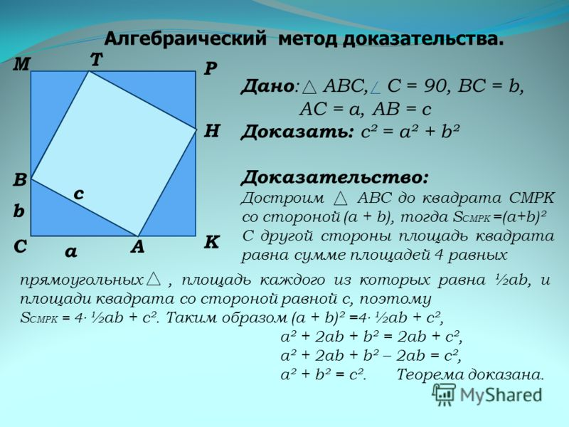 Алгебраический метод доказательства. а СА В b c Дано : АВС, С = 90, ВС = b, АС = а, АВ = с Доказать: с ² = а² + b² Доказательство: Достроим АВС до квадрата СМРК со стороной (а + b), тогда S СМРК =(а+b)² С другой стороны площадь квадрата равна сумме п