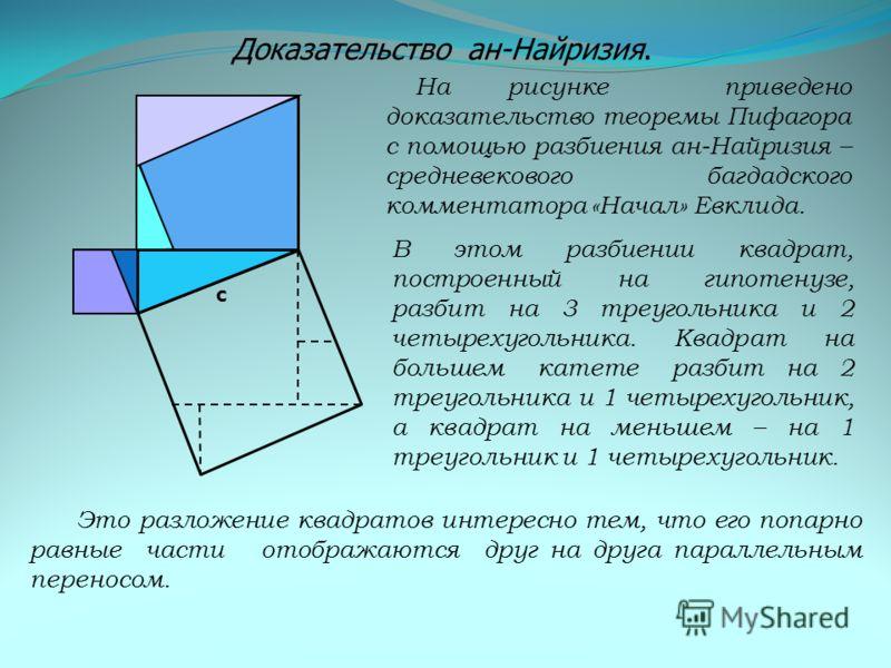 Доказательство ан-Найризия. На рисунке приведено доказательство теоремы Пифагора с помощью разбиения ан-Найризия – средневекового багдадского комментатора «Начал» Евклида. Это разложение квадратов интересно тем, что его попарно равные части отображаю