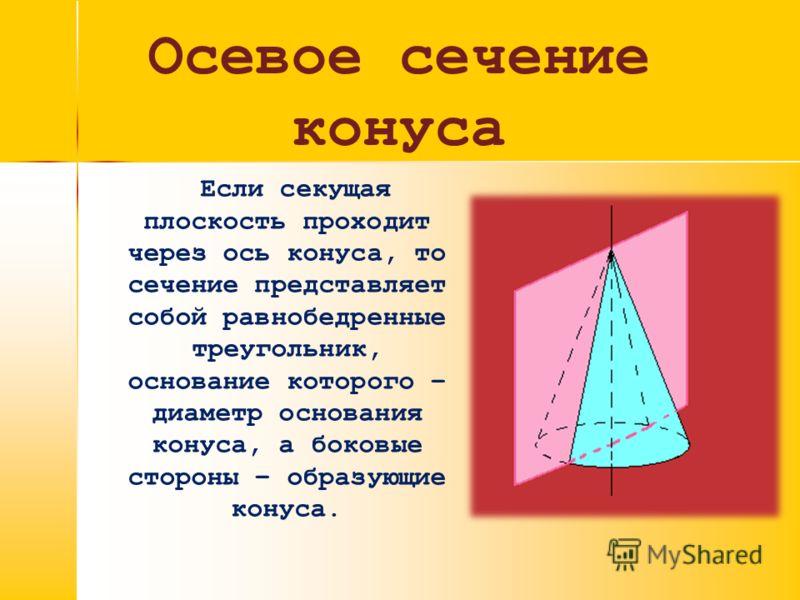 Осевое сечение конуса Если секущая плоскость проходит через ось конуса, то сечение представляет собой равнобедренные треугольник, основание которого –