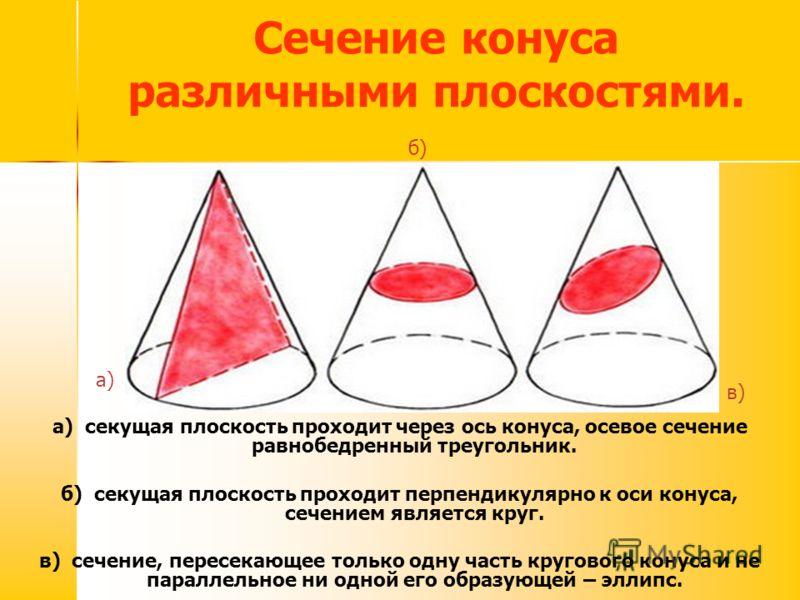 Сечение конуса различными плоскостями. а) секущая плоскость проходит через ось конуса, осевое сечение равнобедренный треугольник. б) секущая плоскость проходит перпендикулярно к оси конуса, сечением является круг. в) сечение, пересекающее только одну