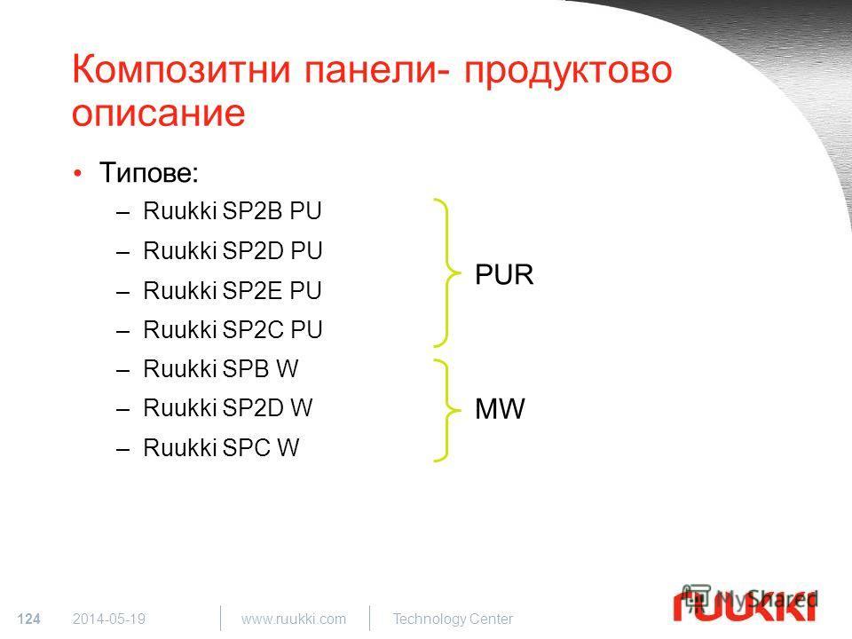 124 www.ruukki.com Technology Center 2014-05-19 Композитни панели- продуктово описание Типове: PUR MW –Ruukki SPB W –Ruukki SP2D W –Ruukki SPC W –Ruukki SP2B PU –Ruukki SP2D PU –Ruukki SP2E PU –Ruukki SP2C PU