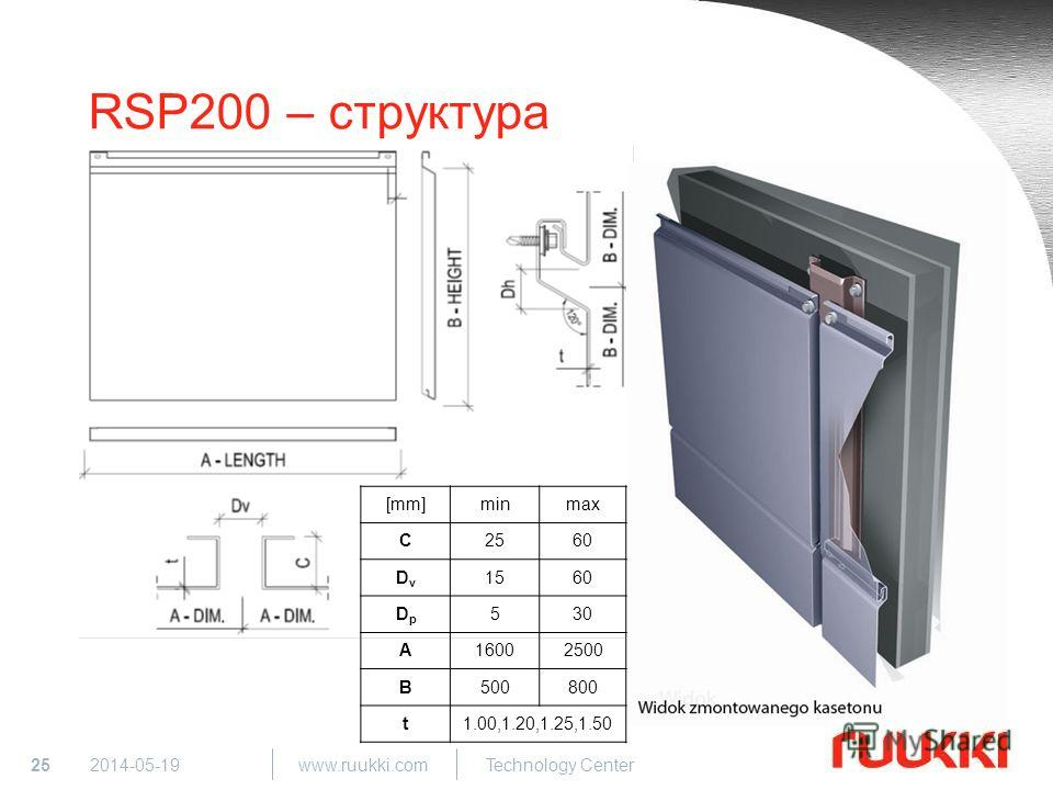25 www.ruukki.com Technology Center 2014-05-19 RSP200 – структура [mm]minmax C2560 DvDv 1560 DpDp 530 A16002500 B500800 t1.00,1.20,1.25,1.50