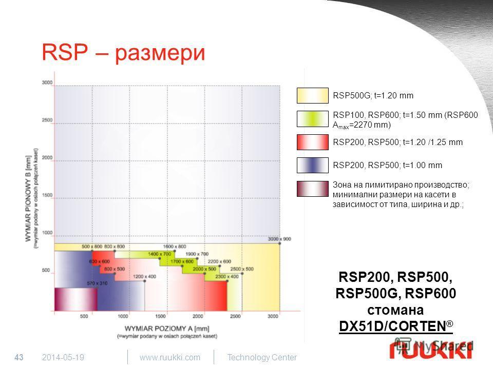 43 www.ruukki.com Technology Center 2014-05-19 RSP – размери RSP500G; t=1.20 mm RSP100, RSP600; t=1.50 mm (RSP600 A max =2270 mm) RSP200, RSP500; t=1.20 /1.25 mm RSP200, RSP500; t=1.00 mm Зона на лимитирано производство; минимални размери на касети в