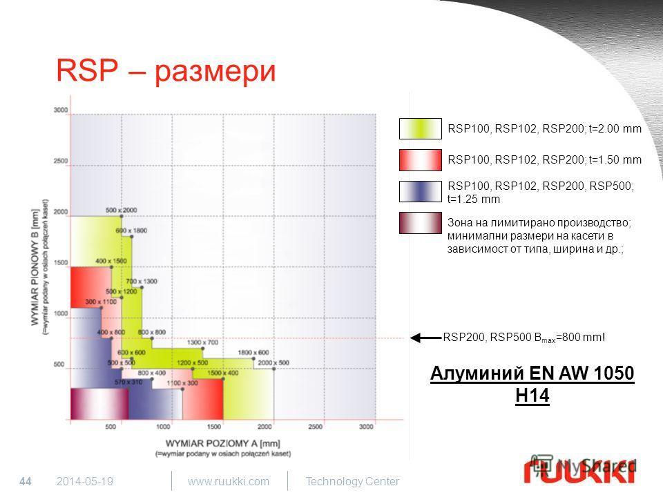 44 www.ruukki.com Technology Center 2014-05-19 RSP – размери RSP100, RSP102, RSP200; t=2.00 mm RSP100, RSP102, RSP200; t=1.50 mm RSP100, RSP102, RSP200, RSP500; t=1.25 mm Алуминий EN AW 1050 H14 RSP200, RSP500 B max =800 mm! Зона на лимитирано произв