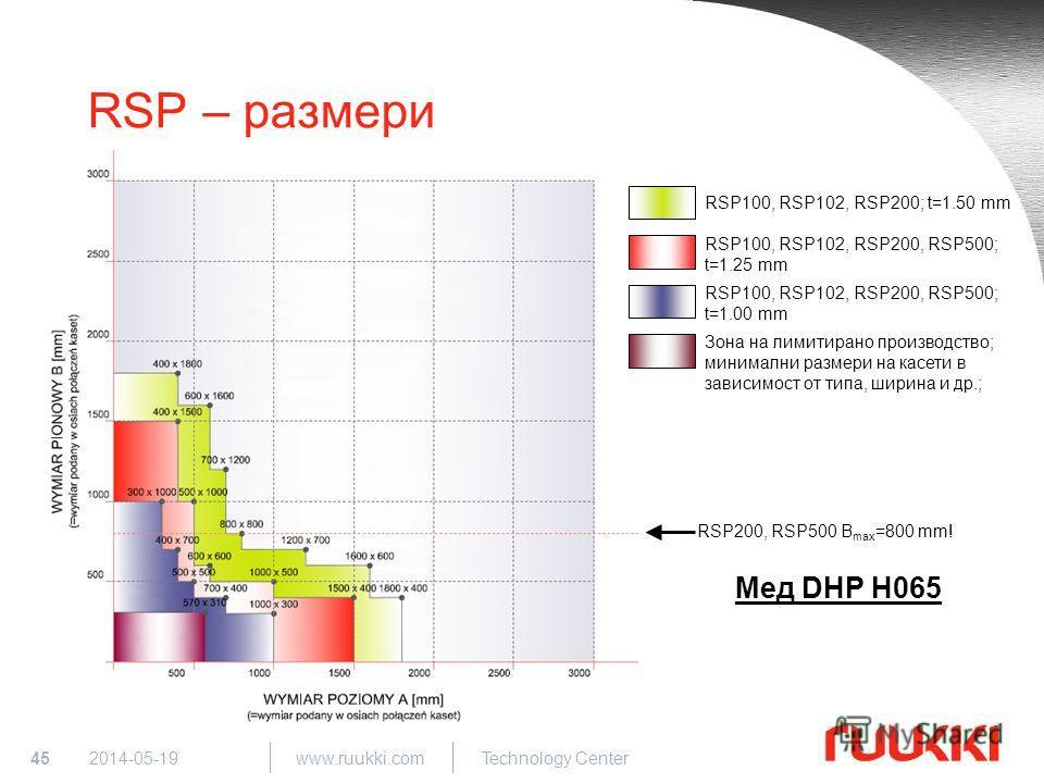 45 www.ruukki.com Technology Center 2014-05-19 RSP – размери RSP100, RSP102, RSP200; t=1.50 mm RSP100, RSP102, RSP200, RSP500; t=1.25 mm RSP100, RSP102, RSP200, RSP500; t=1.00 mm Мед DHP H065 RSP200, RSP500 B max =800 mm! Зона на лимитирано производс