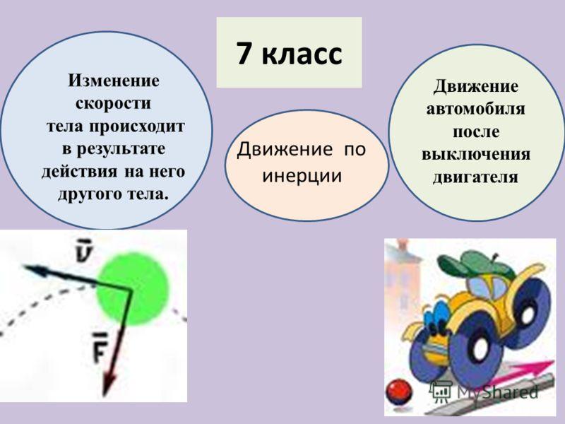 7 класс Движение по инерции Изменение скорости тела происходит в результате действия на него другого тела. Движение автомобиля после выключения двигателя