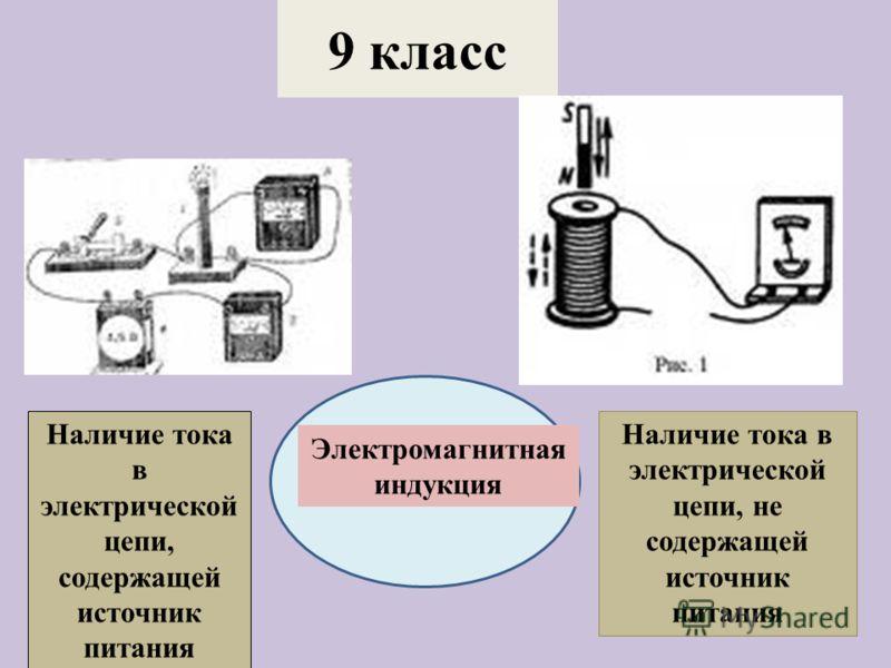 Наличие тока в электрической цепи, содержащей источник питания Наличие тока в электрической цепи, не содержащей источник питания Электромагнитная индукция