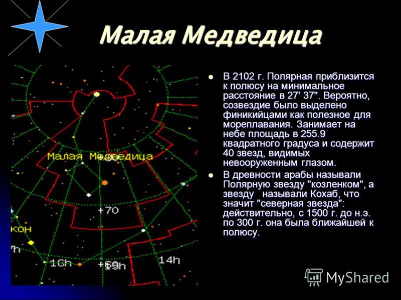 Малый ковш Полярная звезда входит в созвездие Малой Медведицы, или Малого Ковша. Две звезды, образующие «дно ковша»,называют «стражами полюса», так она всего на 1 0 дуги отстоит от точки, называемой Северным полюсом мира.