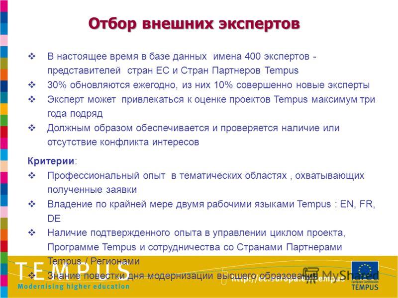 В настоящее время в базе данных имена 400 экспертов - представителей стран ЕС и Стран Партнеров Tempus 30% обновляются ежегодно, из них 10% совершенно новые эксперты Эксперт может привлекаться к оценке проектов Tempus максимум три года подряд Должным