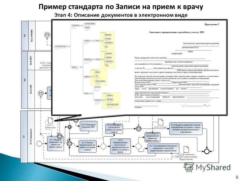 Пример стандарта по Записи на прием к врачу Этап 3: Описание бизнес-процесса оказания в нотации BPMN 8