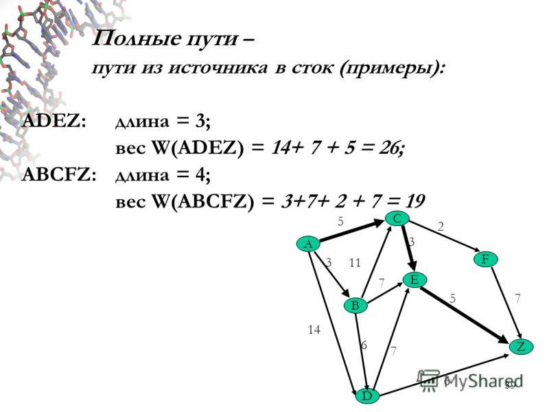 39 Полные пути – пути из источника в сток (примеры): ADEZ: длина = 3; вес W(ADEZ) = 14+ 7 + 5 = 26; ABCFZ: длина = 4; вес W(ABCFZ) = 3+7+ 2 + 7 = 19 A C Z B E F D 5 2 3 7 113 14 6 5 7 6 7