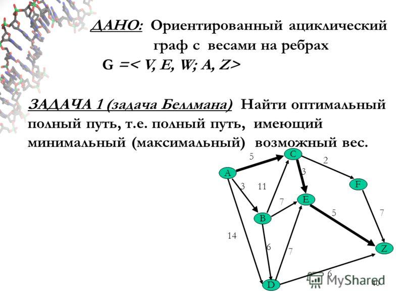 40 ДАНО: Ориентированный ациклический граф с весами на ребрах G = ЗАДАЧА 1 (задача Беллмана) Найти оптимальный полный путь, т.е. полный путь, имеющий минимальный (максимальный) возможный вес. A C Z B E F D 5 2 3 7 113 14 6 5 7 6 7
