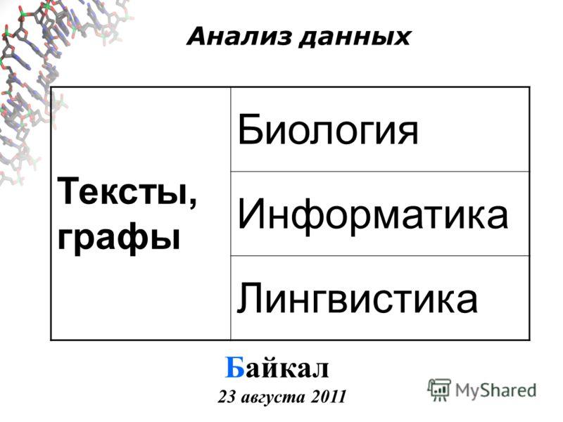 Анализ данных Байкал 23 августа 2011 Тексты, графы Биология Информатика Лингвистика