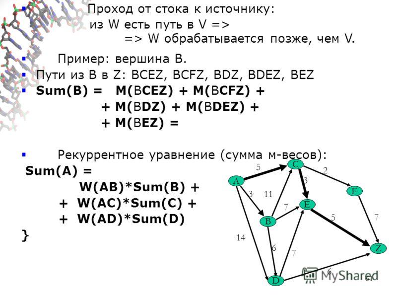 61 A C Z B E F D 5 2 3 7 113 14 6 5 7 6 7 Проход от стока к источнику: из W есть путь в V => => W обрабатывается позже, чем V. Пример: вершина B. Пути из B в Z: BCEZ, BCFZ, BDZ, BDEZ, BEZ Sum(B) = M(BCEZ) + M(BCFZ) + + M(BDZ) + M(BDEZ) + + M(BEZ) = Р
