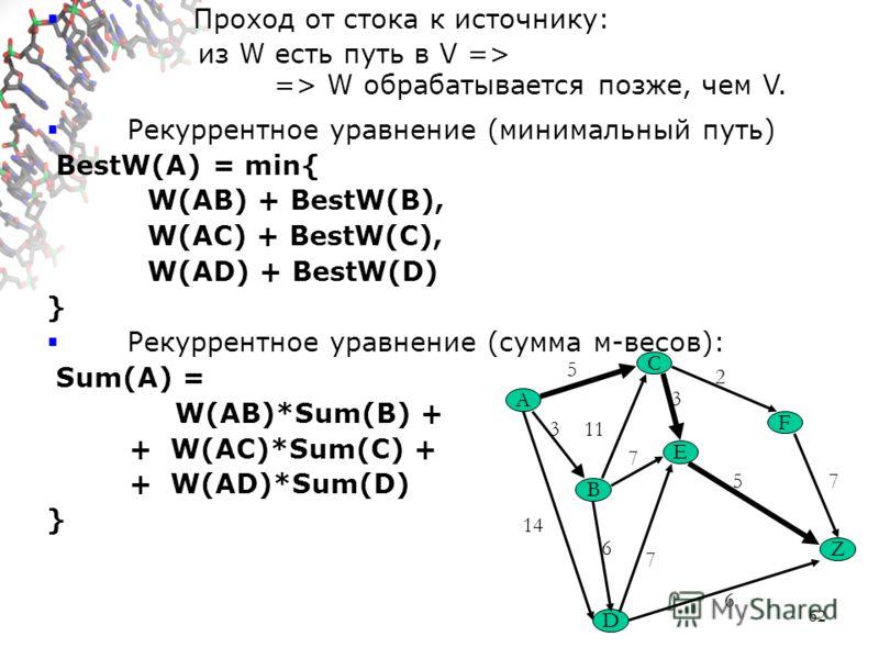 62 A C Z B E F D 5 2 3 7 113 14 6 5 7 6 7 Проход от стока к источнику: из W есть путь в V => => W обрабатывается позже, чем V. Рекуррентное уравнение (минимальный путь) BestW(A) = min{ W(AB) + BestW(B), W(AC) + BestW(C), W(AD) + BestW(D) } Рекуррентн