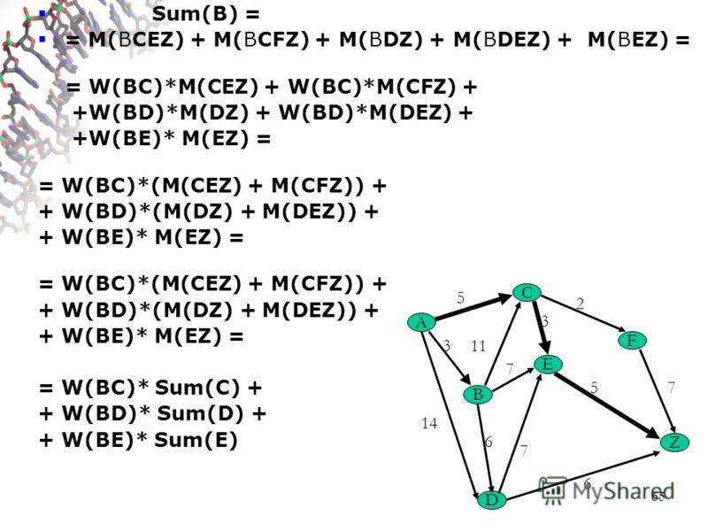65 A C Z B E F D 5 2 3 7 113 14 6 5 7 6 7 Sum(B) = = M(BCEZ) + M(BCFZ) + M(BDZ) + M(BDEZ) + M(BEZ) = = W(BC)*M(CEZ) + W(BC)*M(CFZ) + +W(BD)*M(DZ) + W(BD)*M(DEZ) + +W(BE)* M(EZ) = = W(BC)*(M(CEZ) + M(CFZ)) + + W(BD)*(M(DZ) + M(DEZ)) + + W(BE)* M(EZ) =