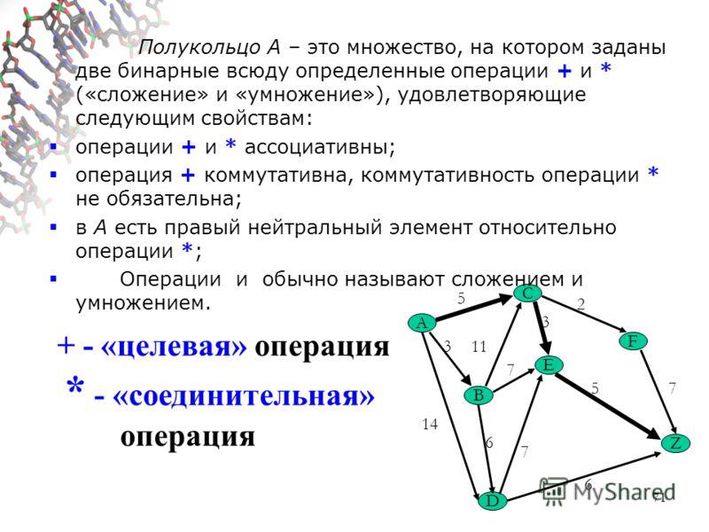 71 A C Z B E F D 5 2 3 7 113 14 6 5 7 6 7 Полукольцо A – это множество, на котором заданы две бинарные всюду определенные операции + и * («сложение» и «умножение»), удовлетворяющие следующим свойствам: операции + и * ассоциативны; операция + коммутат