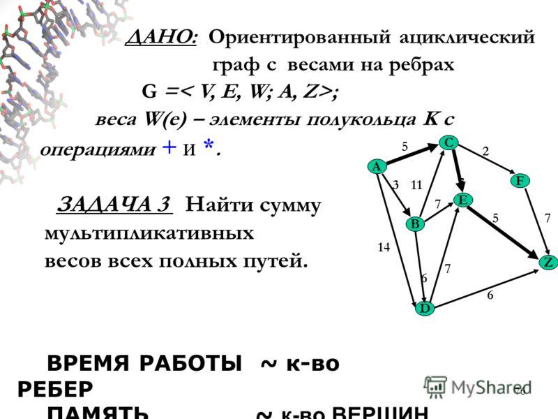 76 ВРЕМЯ РАБОТЫ ~ к-во РЕБЕР ПАМЯТЬ ~ к-во ВЕРШИН A C Z B E F D 5 2 3 7 113 14 6 5 7 6 7 ДАНО: Ориентированный ациклический граф с весами на ребрах G = ; веса W(e) – элементы полукольца K с операциями + и *. ЗАДАЧА 3 Найти сумму мультипликативных вес