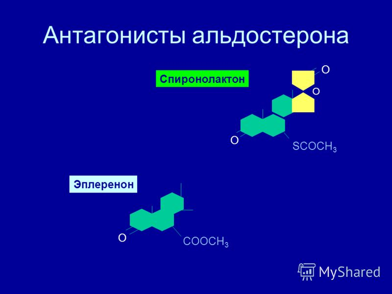 Эплеренон Спиронолактон Антагонисты альдостерона O O O SCOCH 3 O COOCH 3