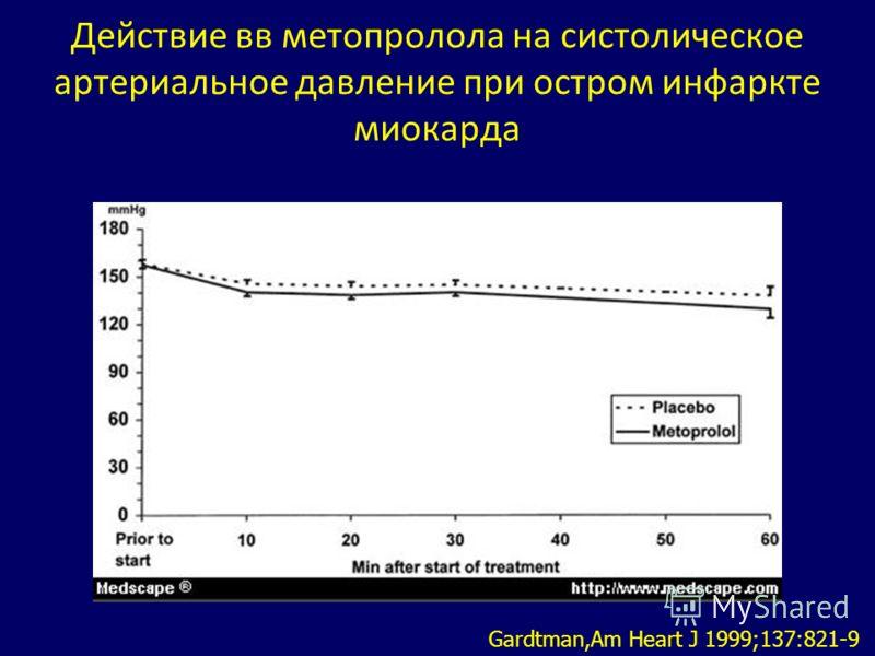Действие вв метопролола на систолическое артериальное давление при остром инфаркте миокарда Gardtman,Am Heart J 1999;137:821-9