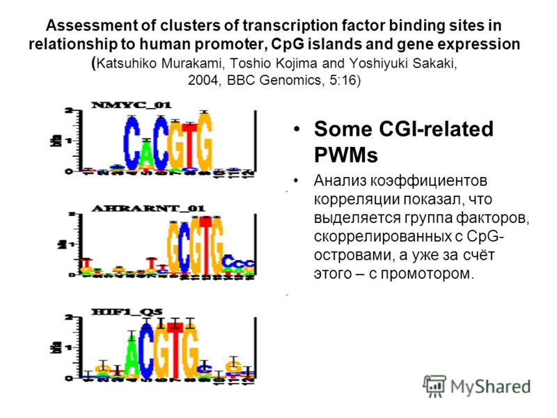 Assessment of clusters of transcription factor binding sites in relationship to human promoter, CpG islands and gene expression ( Katsuhiko Murakami, Toshio Kojima and Yoshiyuki Sakaki, 2004, BBC Genomics, 5:16) Some CGI-related PWMs Анализ коэффицие