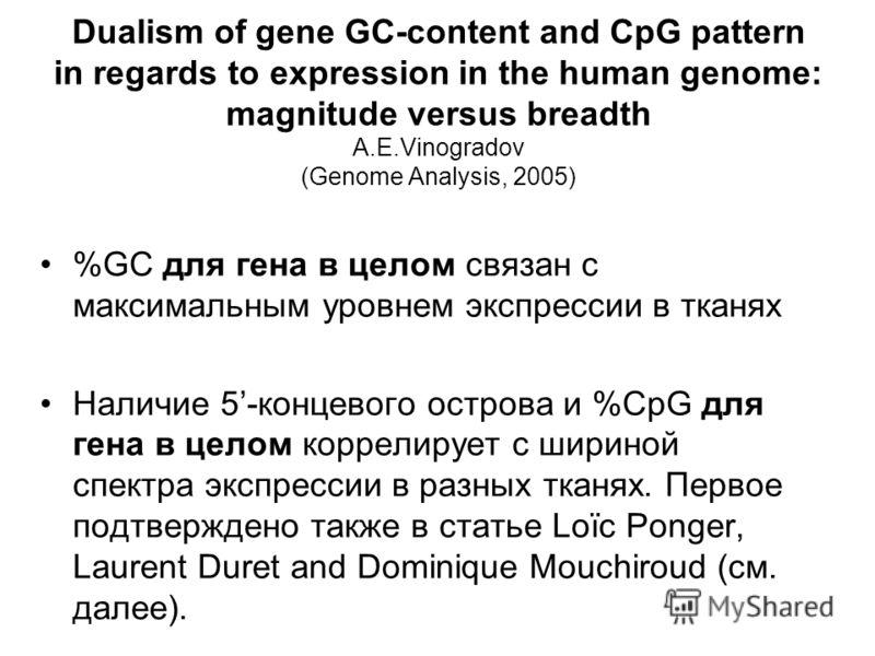 Dualism of gene GC-content and CpG pattern in regards to expression in the human genome: magnitude versus breadth A.E.Vinogradov (Genome Analysis, 2005) %GC для гена в целом связан с максимальным уровнем экспрессии в тканях Наличие 5-концевого остров