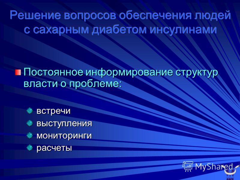 Постоянное информирование структур власти о проблеме: встречи встречи выступления выступления мониторинги мониторинги расчеты расчеты