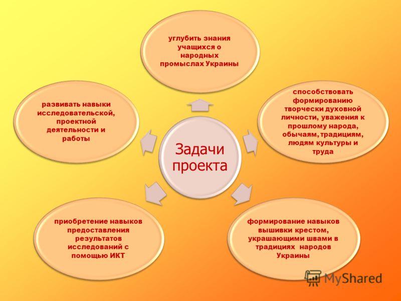 Задачи проекта углубить знания учащихся о народных промыслах Украины способствовать формированию творчески духовной личности, уважения к прошлому народа, обычаям, традициям, людям культуры и труда формирование навыков вышивки крестом, украшающими шва