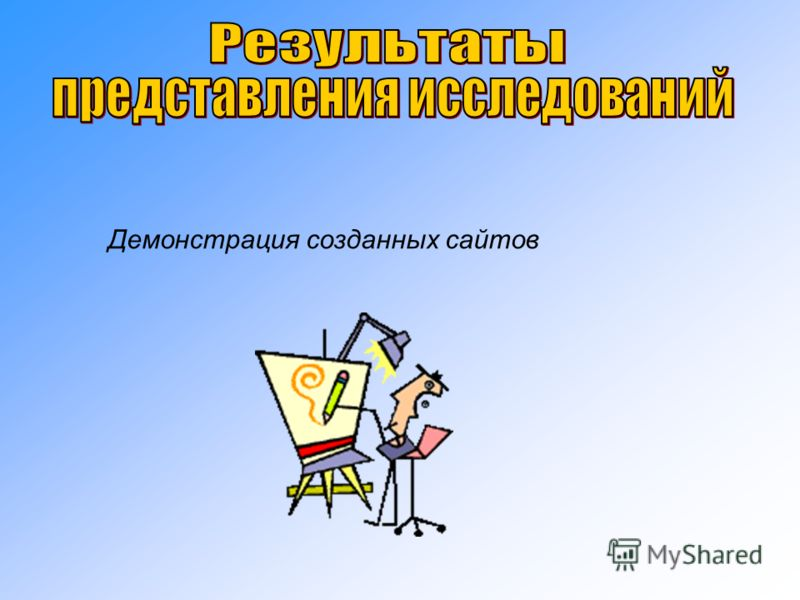 Демонстрация созданных сайтов