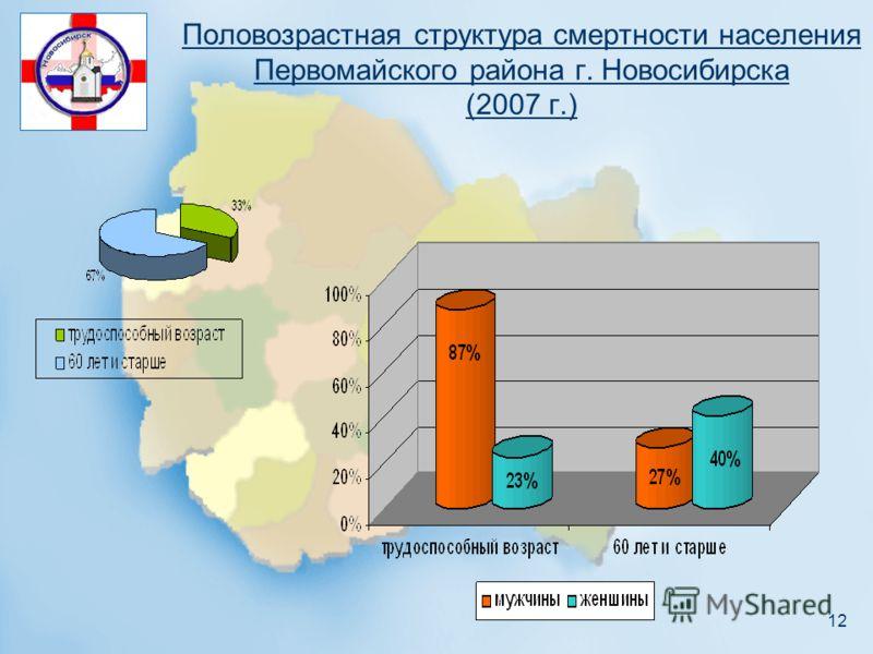 12 Половозрастная структура смертности населения Первомайского района г. Новосибирска (2007 г.)