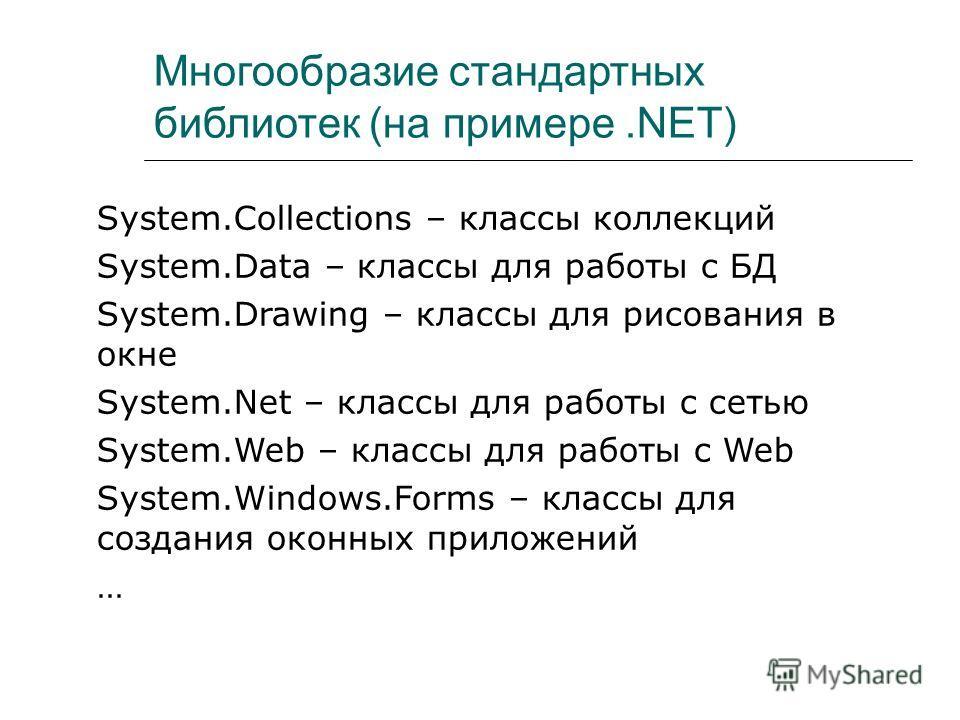 Многообразие стандартных библиотек (на примере.NET) System.Collections – классы коллекций System.Data – классы для работы с БД System.Drawing – классы для рисования в окне System.Net – классы для работы с сетью System.Web – классы для работы с Web Sy