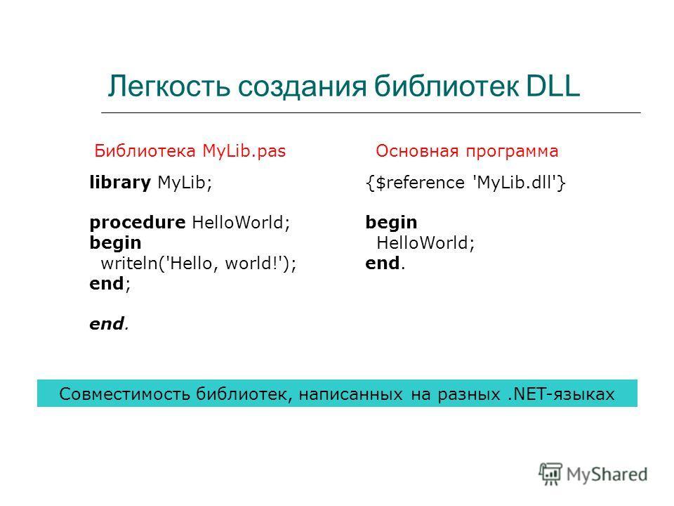 Легкость создания библиотек DLL library MyLib; procedure HelloWorld; begin writeln('Hello, world!'); end; end. {$reference 'MyLib.dll'} begin HelloWorld; end. Библиотека MyLib.pasОсновная программа Совместимость библиотек, написанных на разных.NET-яз